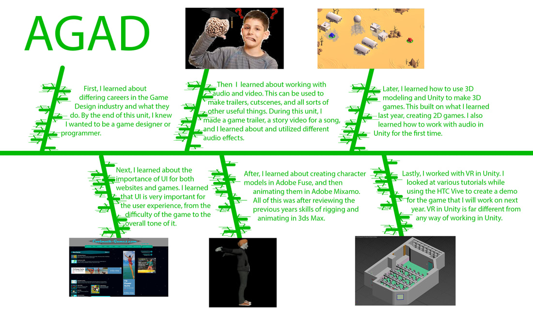 Category: Advanced Game Design - Ryan Hiemenz's Game Design Blog